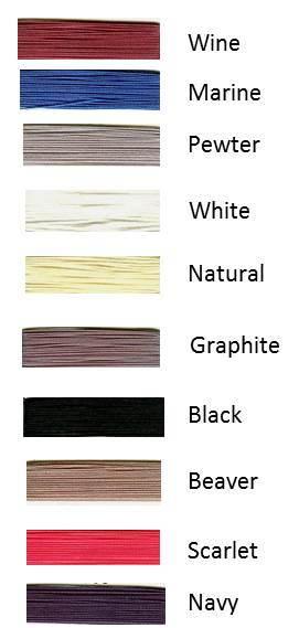 Thread Chart